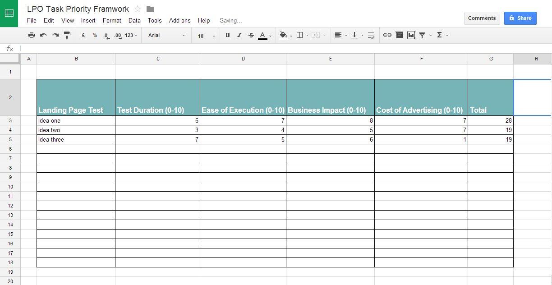 optimization-priority-framework