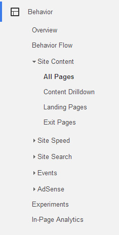 all-pages-report-google-analytics