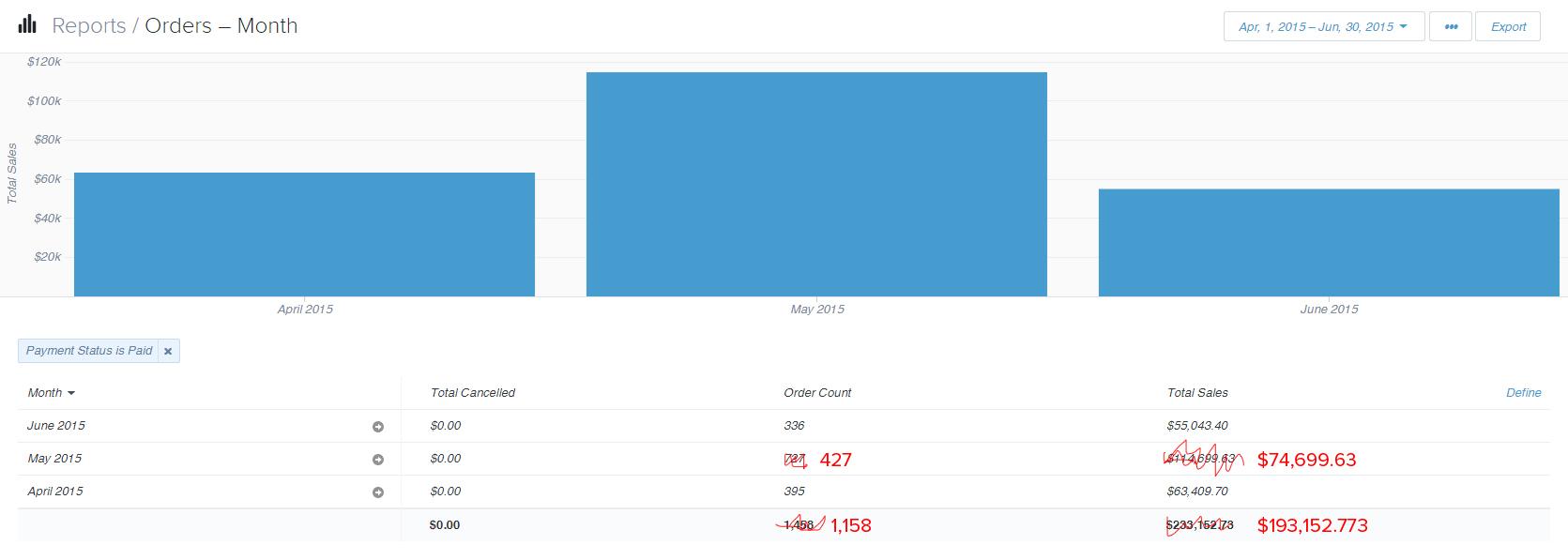3-months-revenue-adjusted