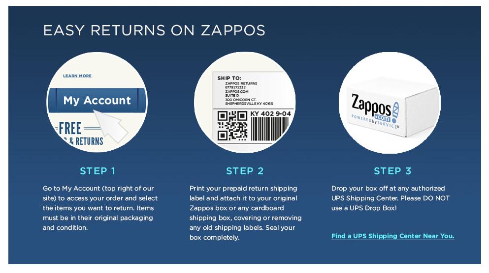 zappos-returns