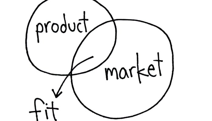 ab testing best practices product market fit