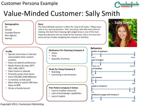 creating-customer-personas-resized-600