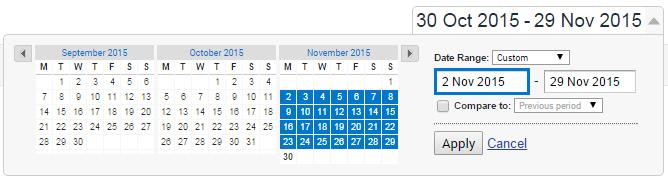 monday-to-sunday-ab-testing-full-weeks-months
