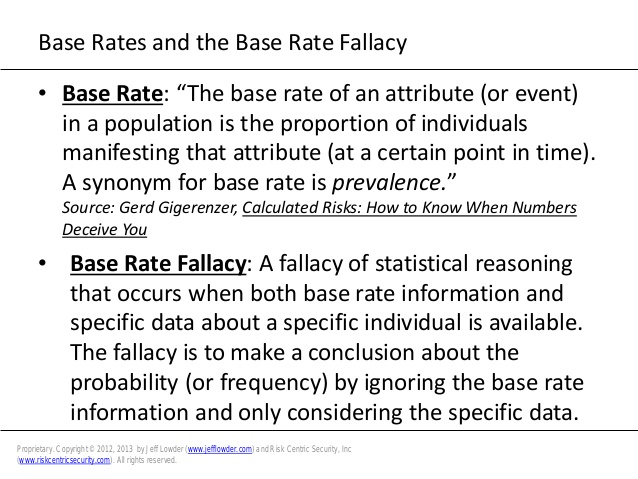 the-base-rate-fallacy-source-boston-2013-14-638
