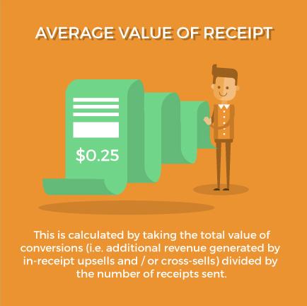 receiptsvalue