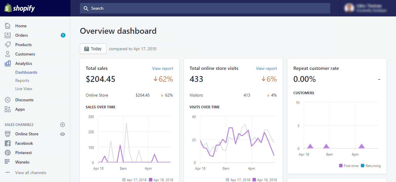 Shopify Dashboard 5 2