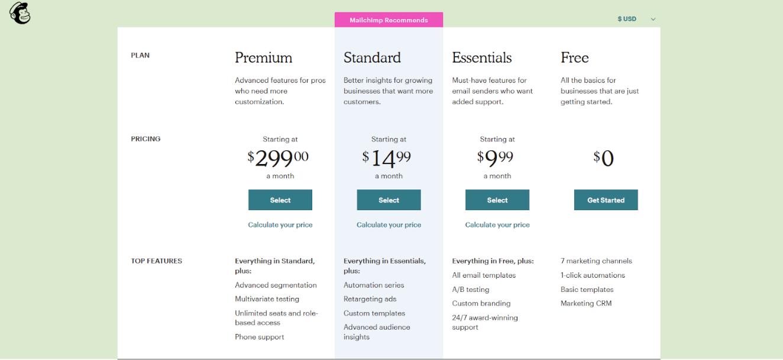 email marketing app for freelancers - sendfox
